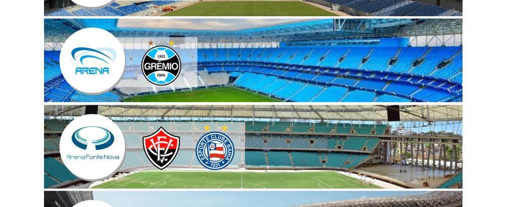Imply es responsable por la venta de boletos online en 6 Arenas brasileñas