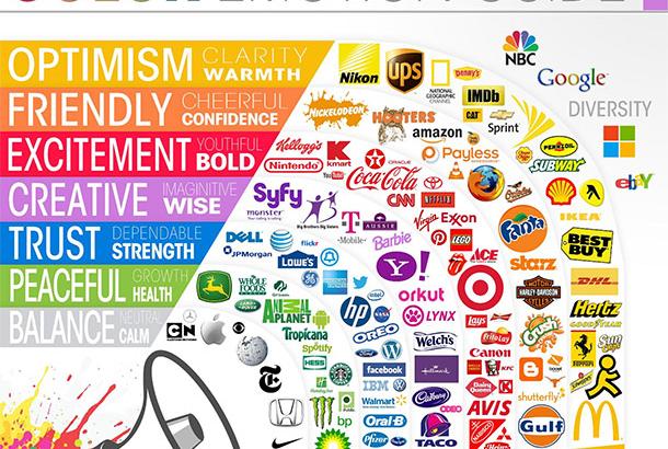 La importancia de la elección de los colores para su negocio